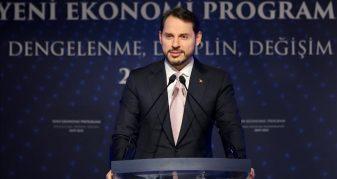 Info Shqip: Prezantohet programi i ri ekonomik turk për vitet 2019-2021